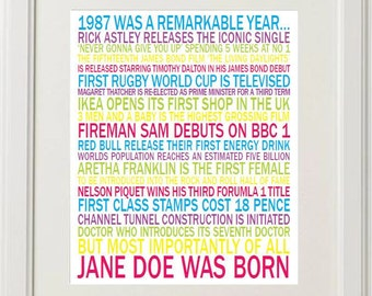 Personalised Birthday or Anniversary Prints