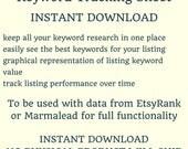 Listing keyword research ...