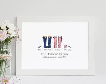 Family Established Print, Established Sign, Custom Family Print, Family Name Sign, Last Name Sign, Last Name Wall Art, Family printable