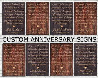 5 year anniversary gifts for men Wood wall art 5th Anniversary gift for her Panel effect 1st 3rd 50th 5th Wedding anniversary gift for Women