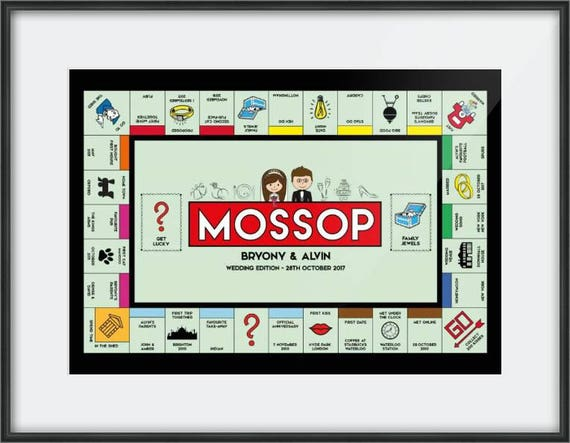 Personalised Monopoly style family print - Wedding momento / Wedding Gift / Anniversary gift / Valentines Gift - Family Name