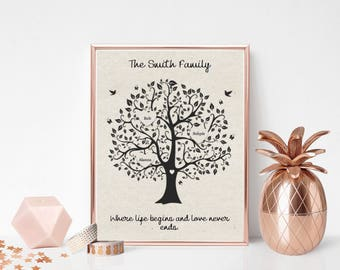 Family Tree - Original - Family Print - changeable colours