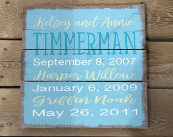 Custom Family Names Pallet Board Sign