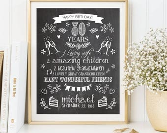 Custom 80th Birthday gift Chalkboard sign, Personalized Birthday print, 80 Years Old Printable Birthday Gift, 80th Year present DIGITAL FILE
