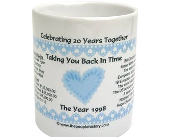 1998 20th Anniversary Mug - Celebrating 20 Years Together