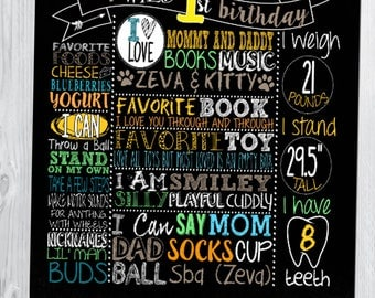 Where The Wild Things Are Themed Birthday Milestone Poster