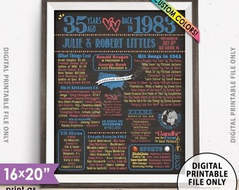 "35th Anniversary Gift Married in 1983 Anniversary, Flashback in 1983, Custom Chalkboard Style PRINTABLE 8x10/16x20"" 1983 Anniversary Poster"