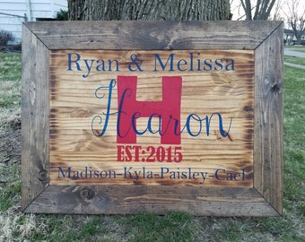 Last name family sign, Rustic family decor, Established family signs, wedding gifts, anniversary gifts,