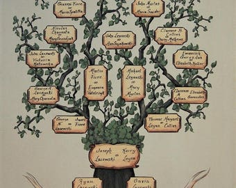 Custom Family Tree painting canvas - standard family tree art  11 x 14 inch. personalized genealogy art gifts - anniversary gifts,