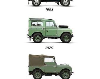 Land Rover Retro Metal Sign, Land Rover History Wall Plaque, Bar Pub Kitchen Garage Vintage Sign Land Rover Gift Idea