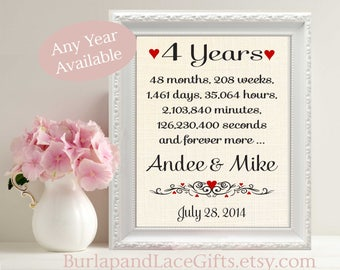 4th wedding anniversary gift to Wife Anniversary Gift to Husband linen anniversary Gift for Wife Gift for Husband Gift for Her  (ana207-4)