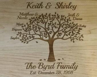 Fig Tree Solid Wood Cutting Board
