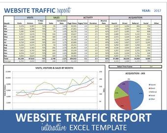 Website Traffic Report - Printable | Excel Monthly Statistics Template | Visits Impressions Sales Conversions Log | Instant Digital Download