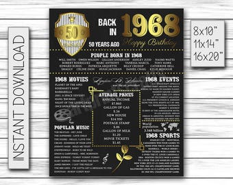 50th Birthday Gold Sign, 50 Years Ago, 50th Sign White Color, 1968 Birthday, Chalkboard Poster, Printable DIGITAL FILE Only, JPG