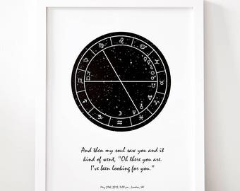The Star Print // Optional Astrology Explanation Included // Custom Anniversary Star Map, Cosmic Constellation For Any Special Occasion