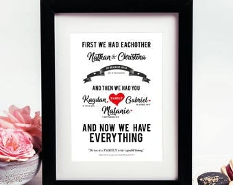 Word art - '..And now we have everything' A3 unframed print