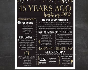 45th Birthday Poster - 1972 Poster- Back in 1972 - Customized with Name - Printable File