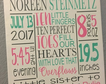 Personalized Baby Boy Wall Decor/Birth Announcment