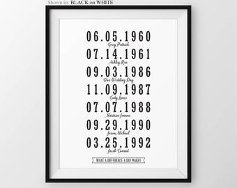 Gift From Grandkids Gift For Parents Anniversary Birthdays Print Kids Names Family Birthday Grandchildren Sign Family Name Sign Special Date