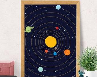 Solar system print, science print, nursery wall art, modern nursery decor, planets print, nursery wall decor, kids room decor, cute nursery