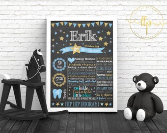 Personalized Birthday A3 Chalkboard Poster + Matching Invitation - Digital File - Blue Gold Stars