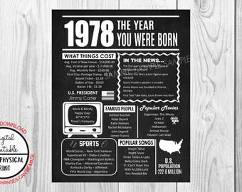 40 years ago Back in 1978 Chalkboard Style Poster, 40th Birthday Poster Sign, Printable, Instant Download, 1978 Facts, Anniversary Gift