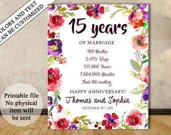 15th Anniversary Gift Year Wedding Sign Chalkboard