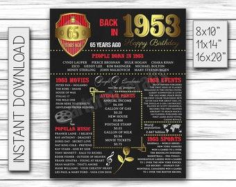 65th Birthday, 1953 Birthday Gift, Back in 1953, 65th Birthday Men, Happy 65th Birthday, 1953 Birthday Sign, 65 Years Ago, DIGITAL FILE, JPG