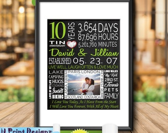 10th Anniversary Chalkboard Style Poster, 10th Anniversary Poster, 10 Year Anniversary Gift Poster - Personalized Digital Printable File