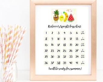 Personalised Weight Loss Chart perfect for Slimming World Weight Watchers etc to track your losses
