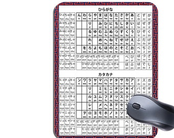 Hiragana & Katakana Japanese Alphabet Mouse Mat. Language learning High Quality Mouse Pad