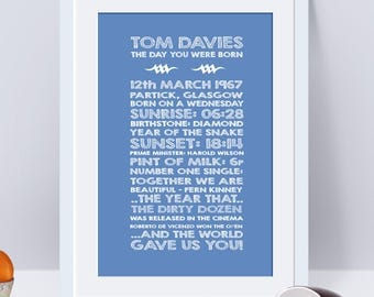 50 years old, 50th birthday gift, 50th present, personalised 50th print
