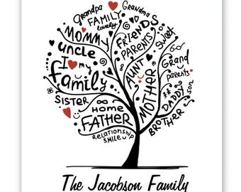 Personalized Family Roots Canvas Sign - Family Tree Signs - Personalized Family Tree Print - Family Prints - Family Roots Canvas Sign