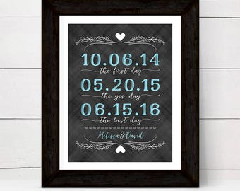 Christmas gifts for him her, first Christmas gift ideas for wife husband, personalized wedding gifts for couple, first day yes day best day