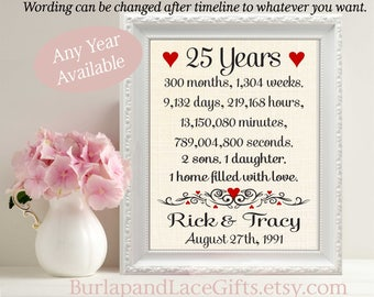 25th Anniversary gift for Wife Anniversary Gift for Husband Gift to Wife Husband Anniversary Gift to Husband Gift to her (ana207-25)