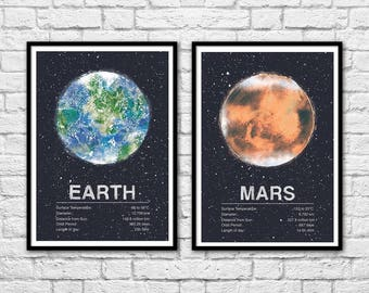 2 Art-Posters 30 x 40 cm - Earth and Mars Planets