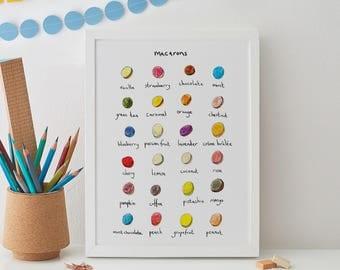 Macarons Print A4, Giclee Print, Kitchen decor, macaroon, cake print, kitchen wall art, macaron, home decor, french macaron, french macarons