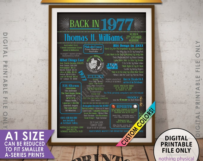 Flashback to 1977 Poster, AUSTRALIA Back in 1977 Flashback Sign Born in 1977 Birthday Party Decor, Chalkboard Style PRINTABLE A1 Size Poster