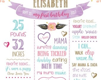Cute and Sweet and So much Fun - Milestone Chart for First Birthday 1st