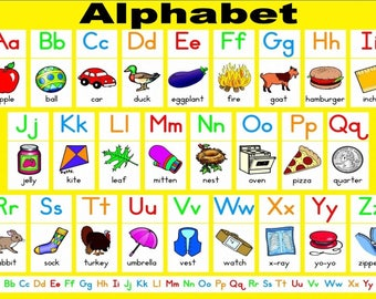 Alphabet Childrens learning poster