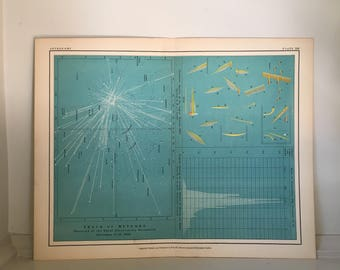 1908 astronomy chart original antique celestial print - track of meteors