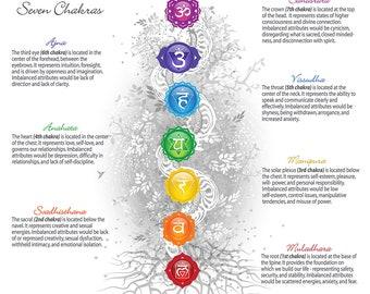 Chakra Tree Poster #26