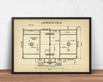 Lacrosse Field Diagram, Digital Download, Lacrosse Coach Gift, Lacrosse Wall Art, Lacrosse Poster Printable, Lacrosse Prints, Dorm Decor