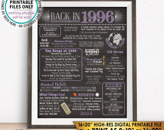 "1996 Flashback Poster, Back in 1996 Birthday Anniversary Reunion, 1996 USA History, Purple, Chalkboard Style PRINTABLE 16x20"" 1996 Sign <ID>"