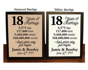 18th wedding anniversary 18 year wedding anniversary 18th wedding anniversary gift 18 years