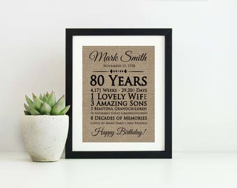 80th Birthday Gift- 60th Birthday Gift- 90th Birthday Gift- 80th Birthday Party- 70th Birthday Gift- 80 Years Old- Birthday Gift for Her-