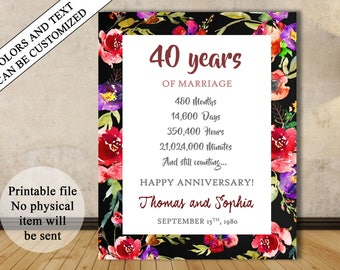 40 Year Wedding Anniversary Gift 40th Anniversary PRINTABLE Digital File Personalized Gift Quick Gift for Wife Gift for Husband Couples