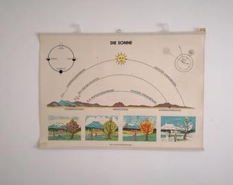 Vintage Austrian school chart, 60s, Sun and the seasons, vintage poster