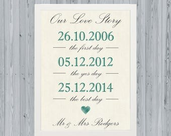 Personalised A4 Couples Print, Our Love Story, Anniversary Present, Wedding Gift