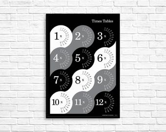 Times tables chart 1-12 black and white dress
